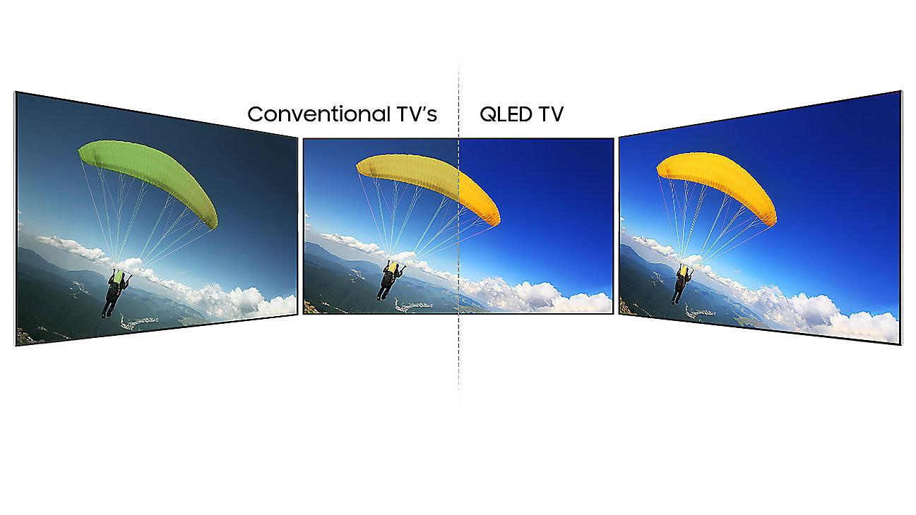Rozdiel v kvalite zobrazenia zelevízorov - LED vs QLED